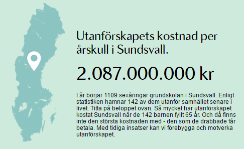 Sundsvall 1